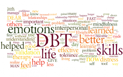 DBT Skills Training Groups