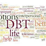 Cloudscape of words describing the benefits fo DBT, Dialectical Behavioral Thereapy, to illustrate, and promote, a 12 week online therapy group for DBT skills training. Call 888-261-2178 to register.